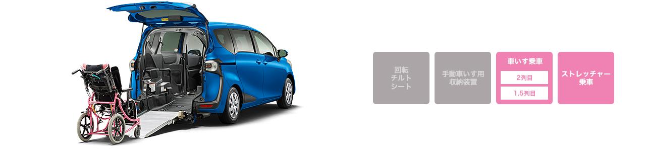 介護保険タクシーおすすめ車両のトヨタシェンタ福祉車両